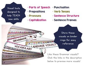Grammar Teaching Visuals