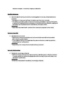 Language Ideas for Response to Intervention RTI