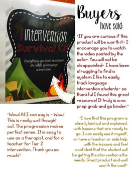 Language Intervention Survival Kit: Elementary