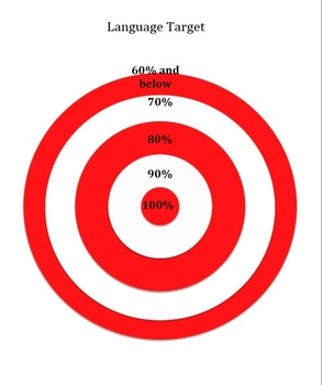 Language Learning Target