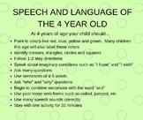 Language Milestones (4 years old)