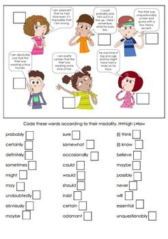 Language Modality