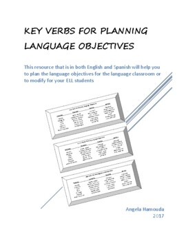 Language Objective Cards