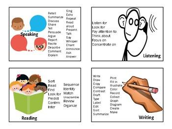 Language Objective Visual Cheat Sheet Cards