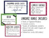 Language Poster Bundle