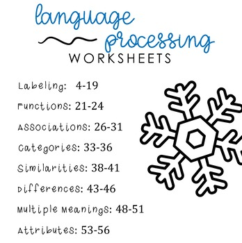 Language Processing: Winter Worksheets #Dec2019HalfOffSpeech