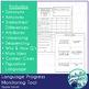 Language Progress Monitoring Tool (Upper Level) for Speech Language Therapy