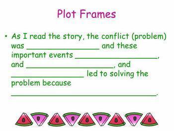 Language Purpose Sentence Frames Flipchart