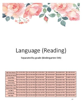 Language (READING) Progress Monitoring