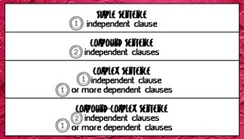 Language Reference Cards