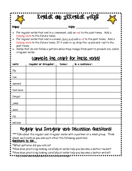 Language Regular & Irregular Verbs Printables with CCSS!!