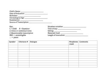 Language Sample Analysis To... by Big Sky Therapy Associates ...