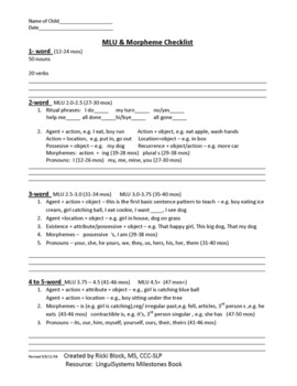Language Sample Summary Preschool Checklist Part 2