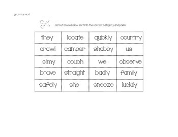 Language Skills Cut & Sort Activity Pack (3rd, 4th, 5th grades)