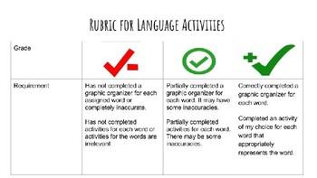 Language Study Journal