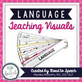 Language Teaching Visuals