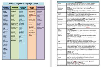 Language Terms for Secondary English - NZyr11/ AUyr10 - Upper Secondary Level