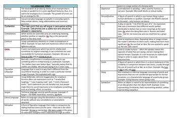 Language Terms for Secondary English - NZyr10/ AUyr9 - Junior Secondary Level