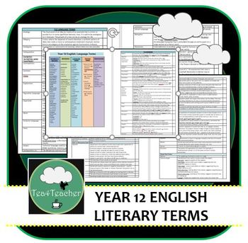 Language Terms for Secondary English - NZyr12/ AUyr11 - Upper Secondary Level