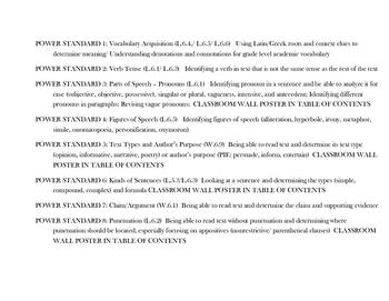 Language Usage (Writing) Power Standards (CCStandards)- Daily Warm-ups