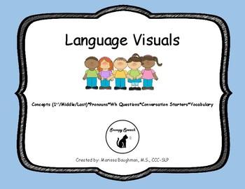 Language Visuals (concepts, pronouns, wh questions, etc.)