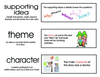 Language Vocabulary Picture Cards