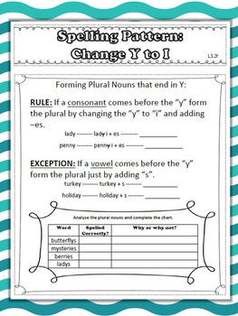 Language/Word Study Notebook Unit 1: Grammar, Spelling Patterns, Homework, Tests