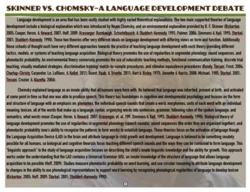 Language in Psychology Activity Bundle