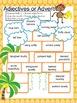 Language Arts and Grammar