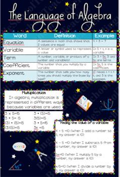 Language of Algebra Poster