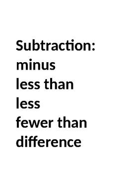 Language of Mathematics Poster Printables