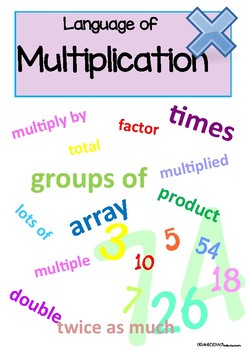 Language of Maths Posters