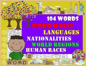 Nationalities, Nation, World Regions, Human Race WORD WALLS