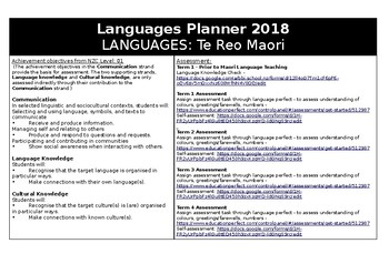 Languages Planner - Maori and Japanese