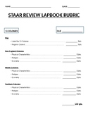 Lapbook Rubric
