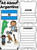 Lapbook for the Country of Argentina - Research Project