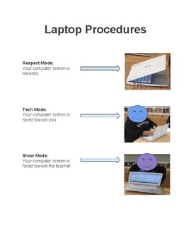 Chromebook and Laptop Procedures