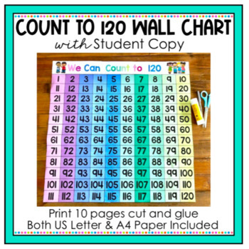 120 Counting Poster