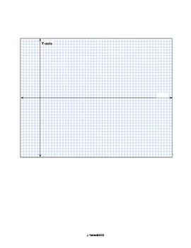 Large Blank Coordinate Plane X - Y Axis (for graphing)