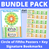 Large Circle of Fifths posters + Key Signature Bookmarks Bundle