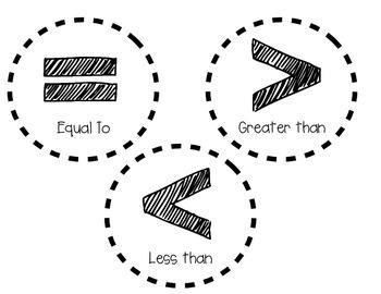 Large Comparing Symbols