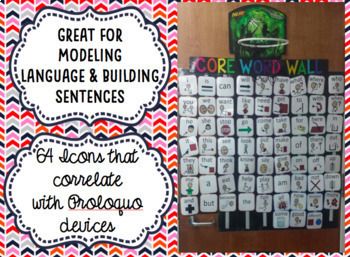 Giant Core Word Wall For AAC Users