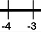Large Number Line Negative to Positive
