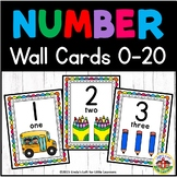 Number Wall Cards 0 to 20