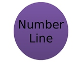 Large Number Line -100 through 100