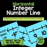 Large Number Line with Integers, Math Classroom Decor