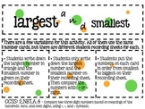 Largest and Smallest (Comparing Numbers)