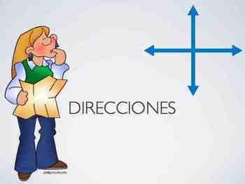 Las Direcciones - Spanish Directions and Irregular Verbs (estar & Ir) week unit