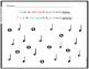 Las Figuras musicales | music notes in spanish