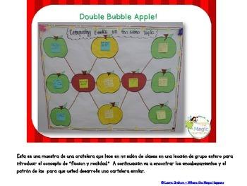Las Manzanas Unidad de lenguaje, ciencias, y Matemáticas Apples Unit in Spanish